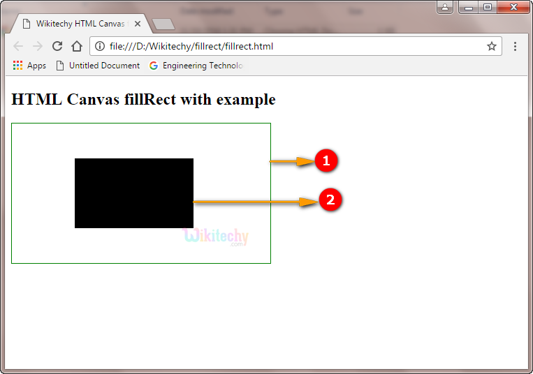 fillRect() Method in HTML5 canvas Output