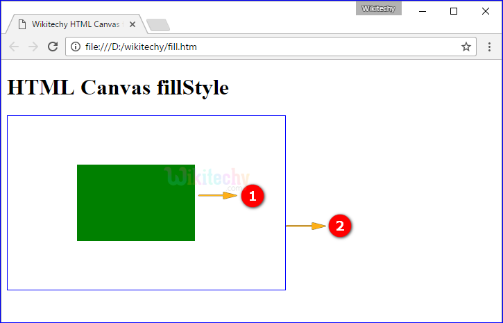 fillStyle Property in HTML5 canvas Output