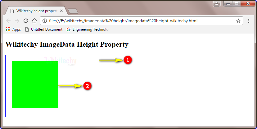 imagedata height property in HTML5 canvas Output