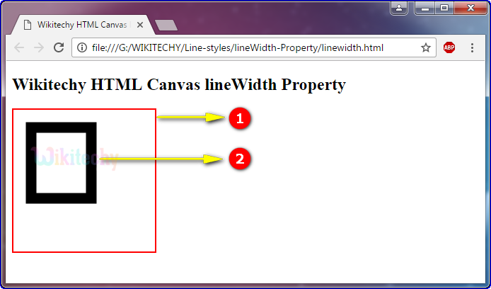 linewidth property in HTML5 canvas Output