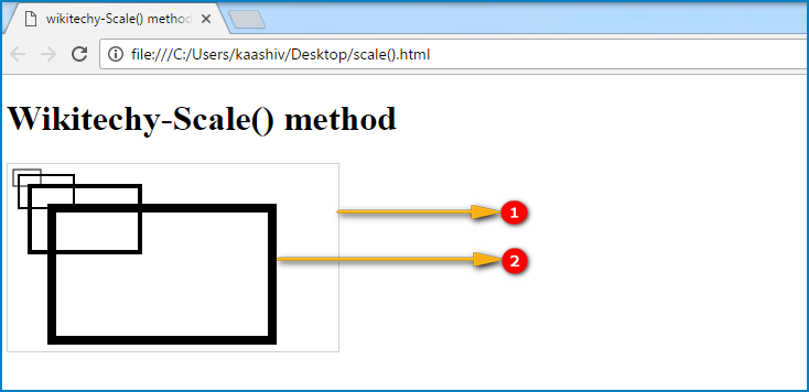 scale() method in HTML5 canvas Output
