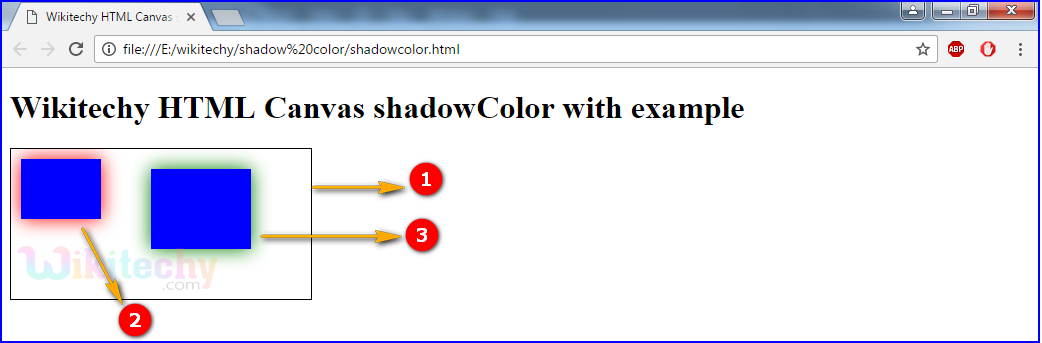 shadowColor Property in HTML5 canvas Output
