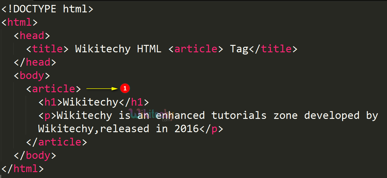 <article> Tag Code Explanation