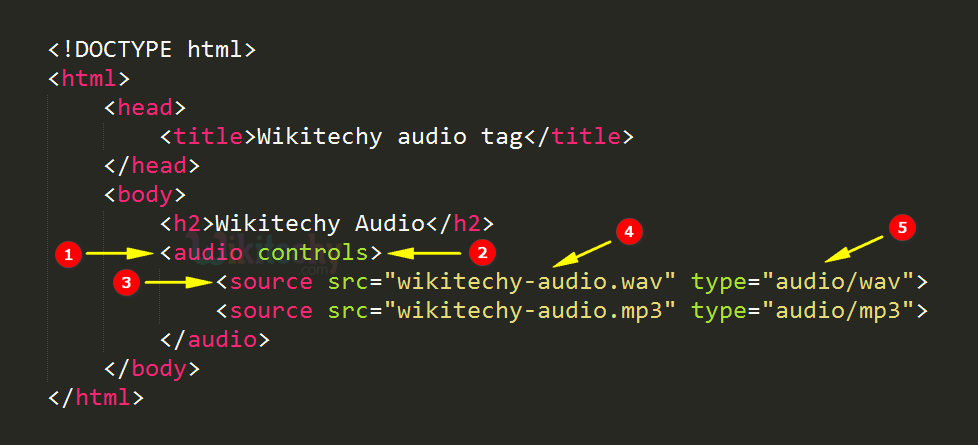 code explanation for audio tag