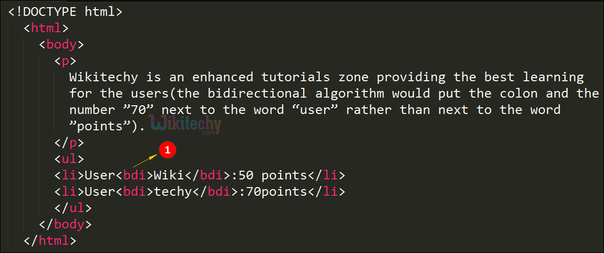Bi-DirectionalIsolation <bdi> Tag Code Explanation