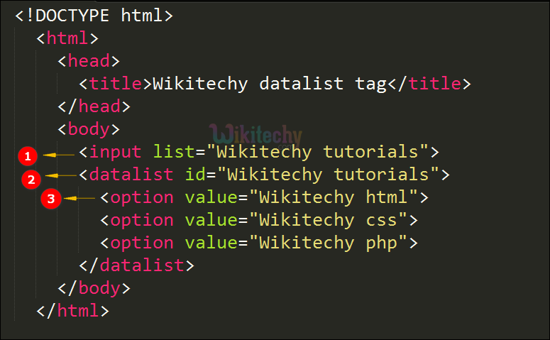 code explanation for datalist tag