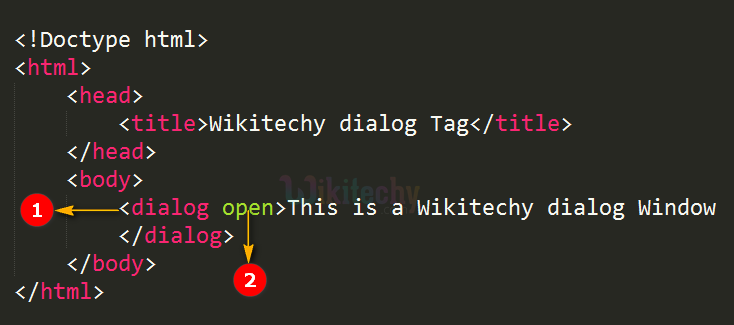 <dialog> Tag Code Explanation