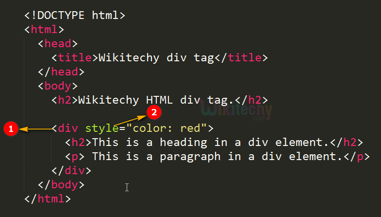 Html tutorial division tag in html html5 html code for Html div