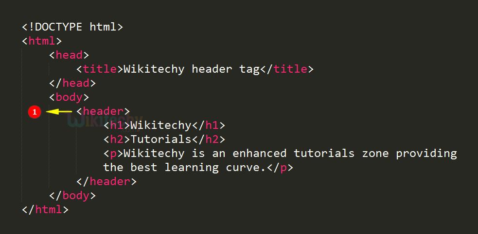 <header> Tag Code Explanation