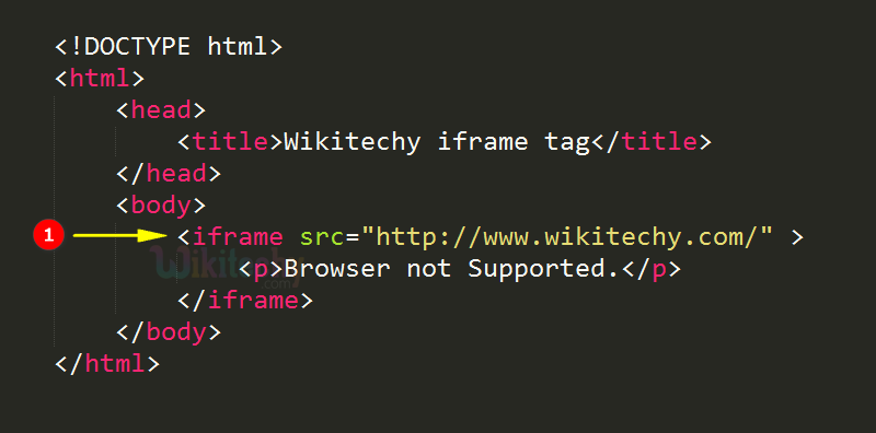 <iframe> Tag Code Explanation