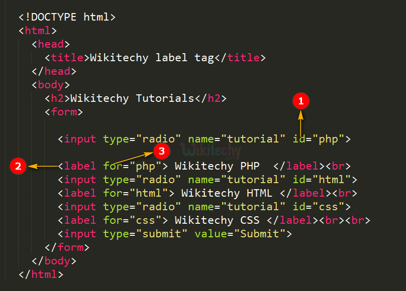 code explanation for label tag