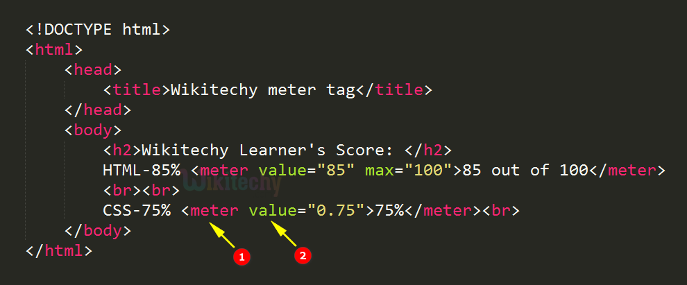 <meter> Tag Code Explanation
