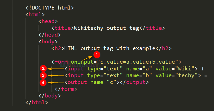 code explanation for output tag