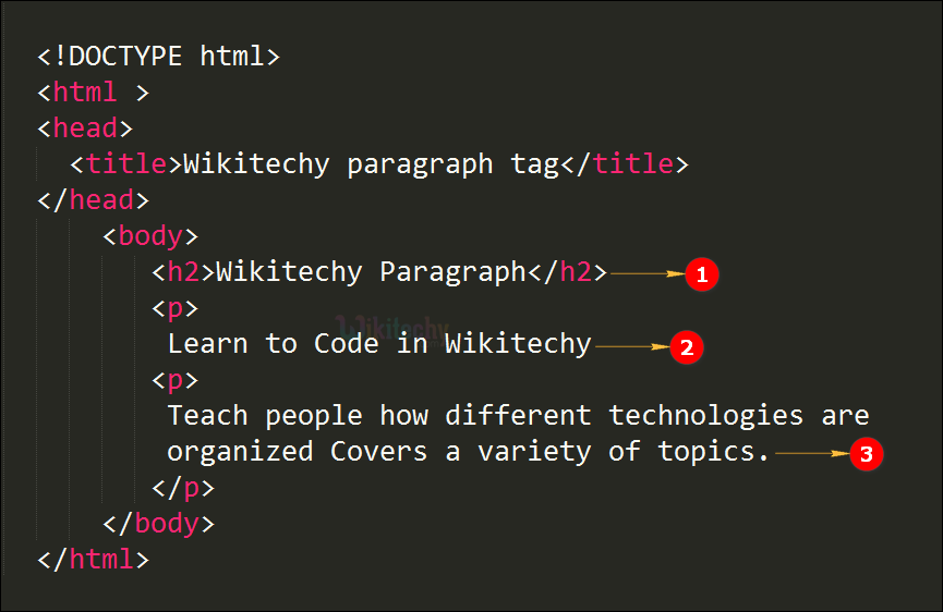 Code Explanation for <p> tag