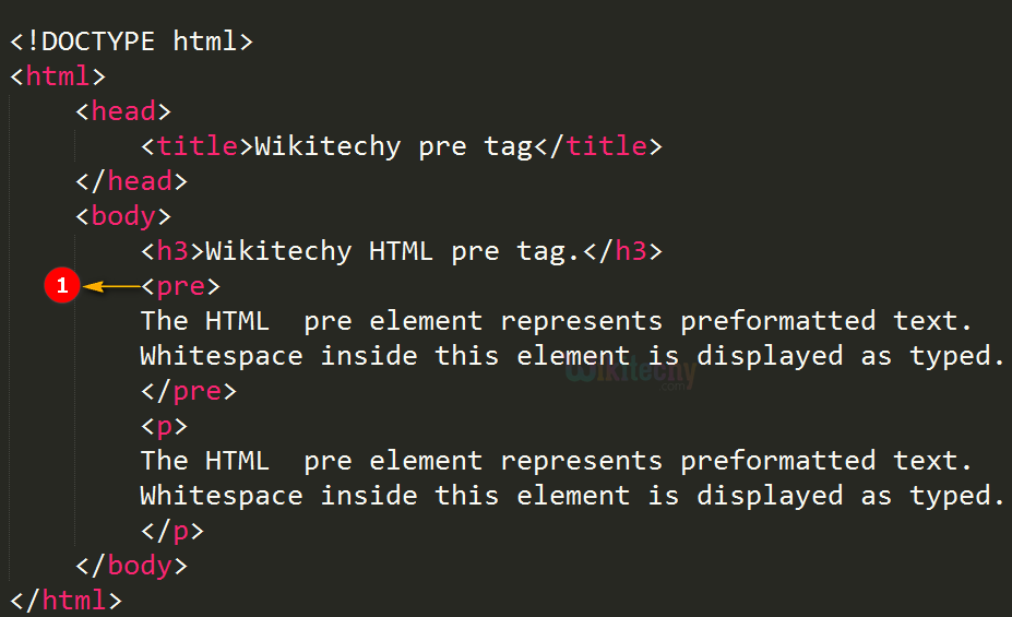 Preformatted Text <pre> Tag Code Explanation