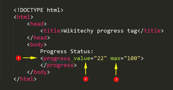 <progress> Tag Code Explanation