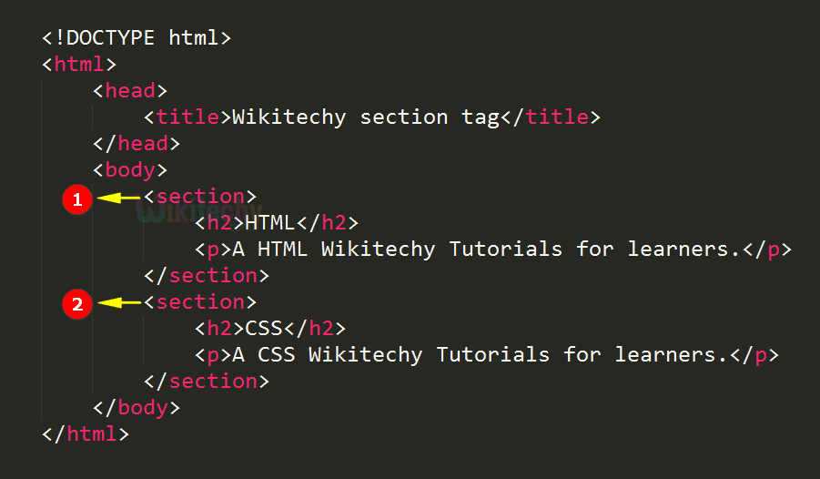 <section> Tag Code Explanation