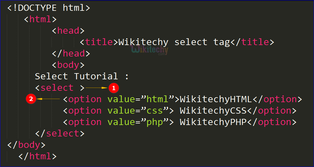 code explanation for select tag