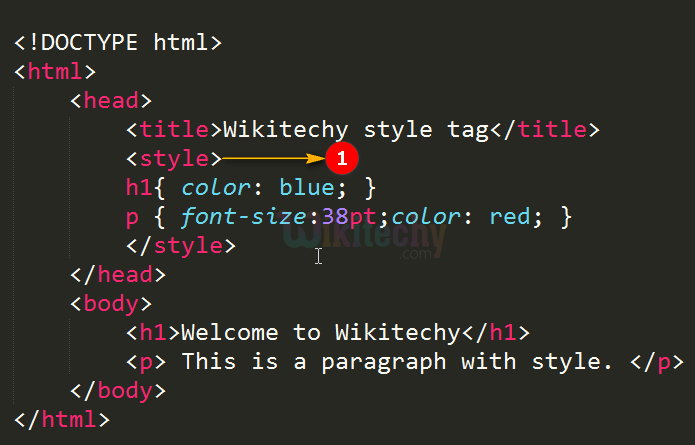 <style> Tag Code Explanation