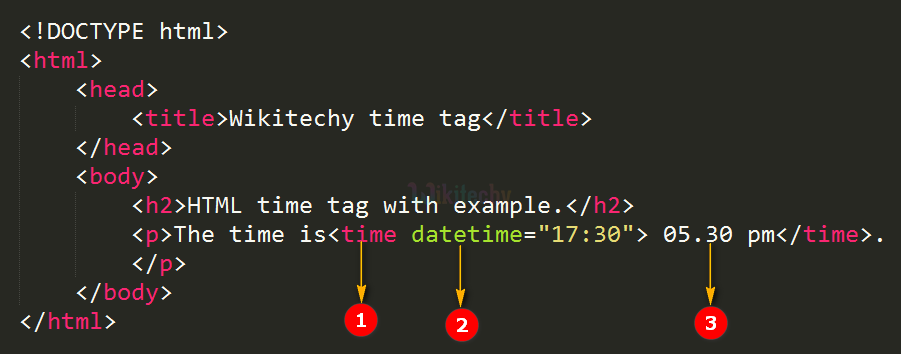 code explanation for time tag