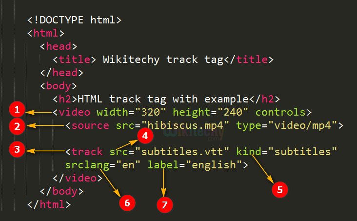 code explanation for track tag