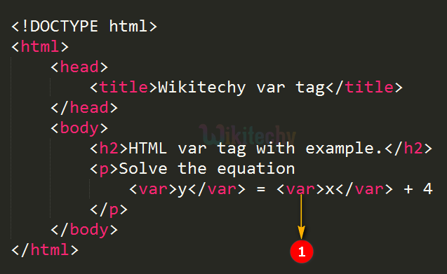 Variable <var> Tag Code Explanation
