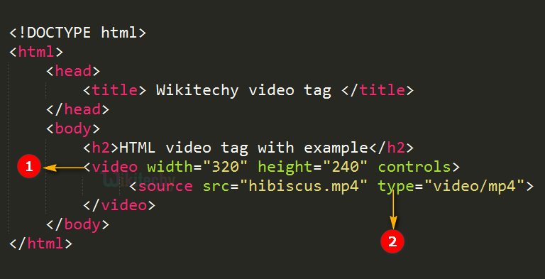 <video> Tag Code Explanation