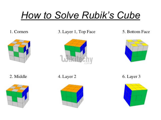 Best Trick to Solve Rubik's Cube - Gaming - Learn in 30 Sec