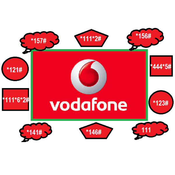 All Vodafone USSD Codes To Check Plans,Balance & Offers