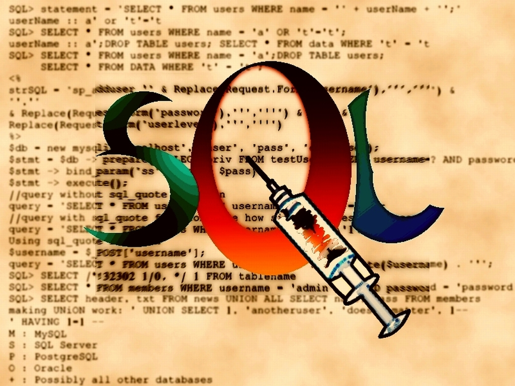 How Hackers Use SQL Injections to Get Access of Websites