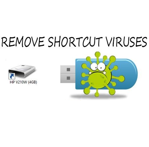 How to Remove a Shortcut Virus Using Command Prompt (CMD