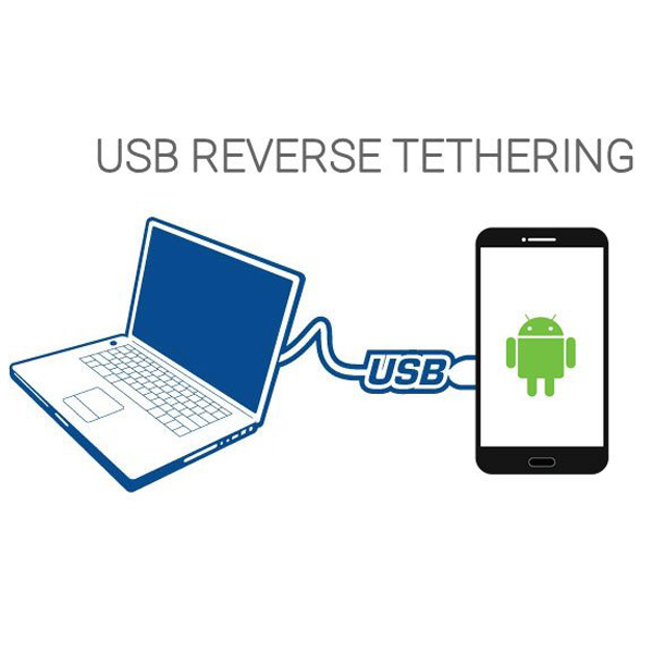 Reverse Tether Your Computer Internet to Android