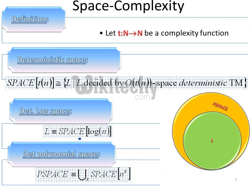 Space Complexity mean