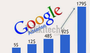 Best Google Adsense High Paying Keywords 2017