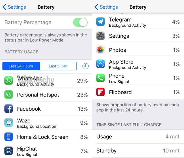 Tips to Speed Up iPhone and Prolong the Battery Life