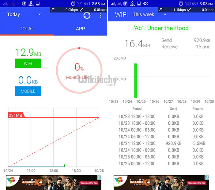 5 Best Apps to Monitor Data Usage on Android