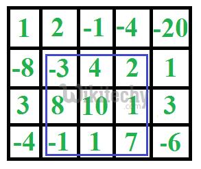 100% Working Code] Maximum sum rectangle in a 2D matrix