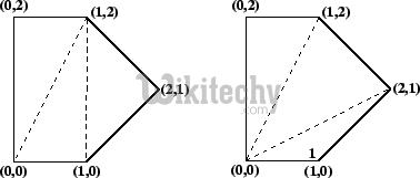 Polynomial Triangular