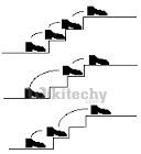 Staircase Problem