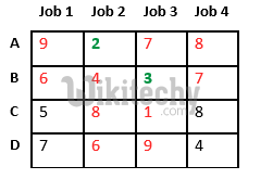 Branch And Bound | Set 4 (Job Assignment Problem)