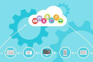 cloud computing crm