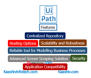 Uipath Features