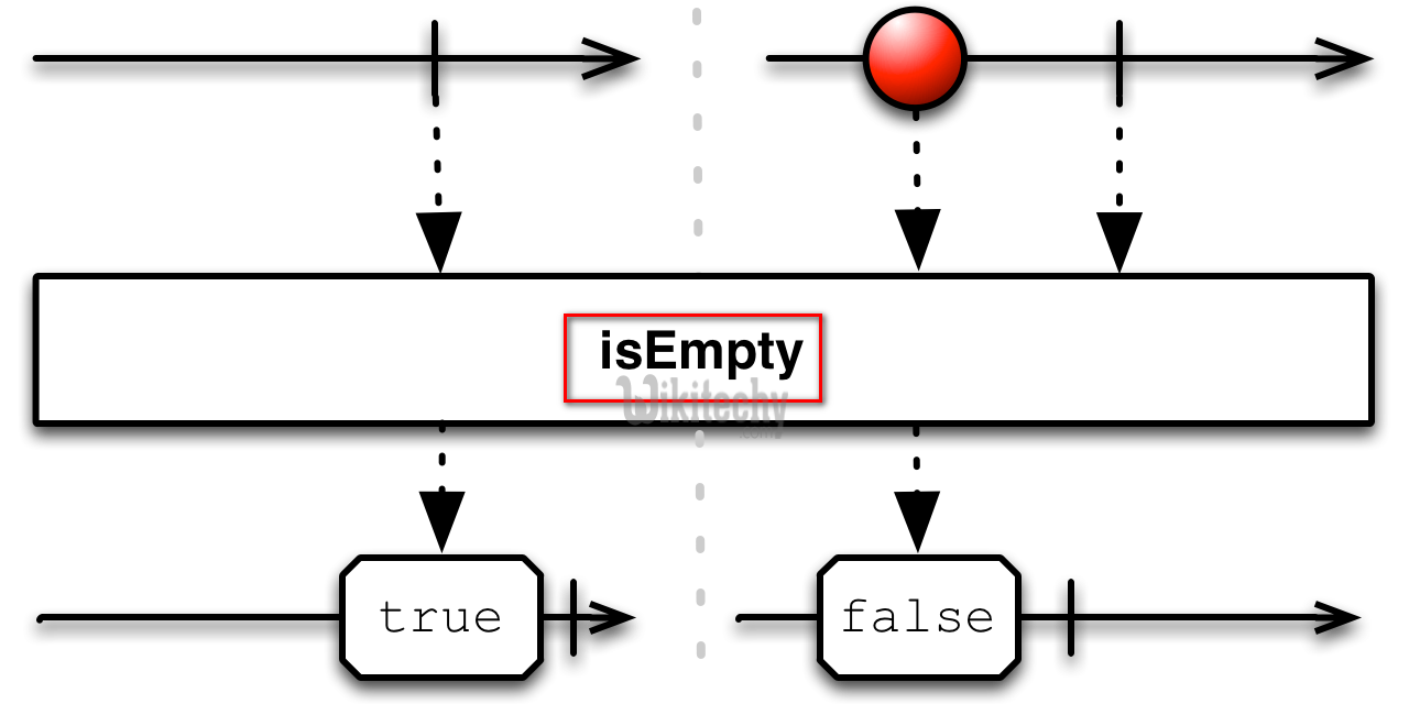 isempty() in apache pig