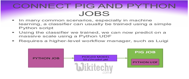 How to use pig and python