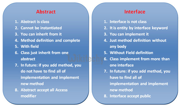 learn c# tutorials - Abstract vs Interface Csharp in c#
