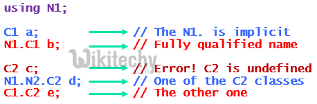 learn c# - c# tutorial - c# namespace - c# examples -  c# programs