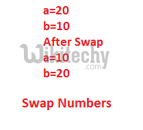 swap number program c-sharp