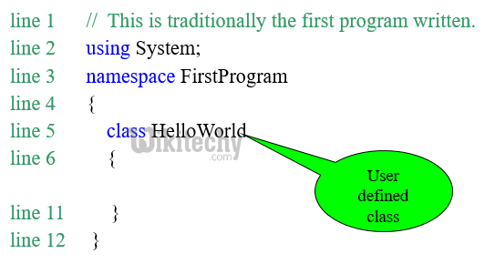 learn csharp - csharp tutorial - user defined class  in csharp - csharp examples -  csharp programs