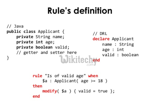 Drools Rule Syntax - By Microsoft Award MVP - rules engine - drools ...