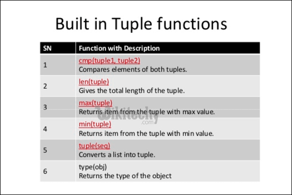 Python - bulit in tuple functions